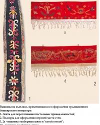 Тамбурная вышивка башкир_15