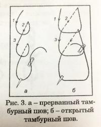 Тамбурная вышивка башкир_28